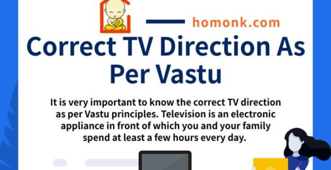 tv direction as per vastu